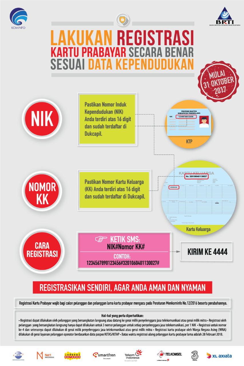 Dinas Komunikasi Dan Informatika Daerah Istimewa Yogyakarta